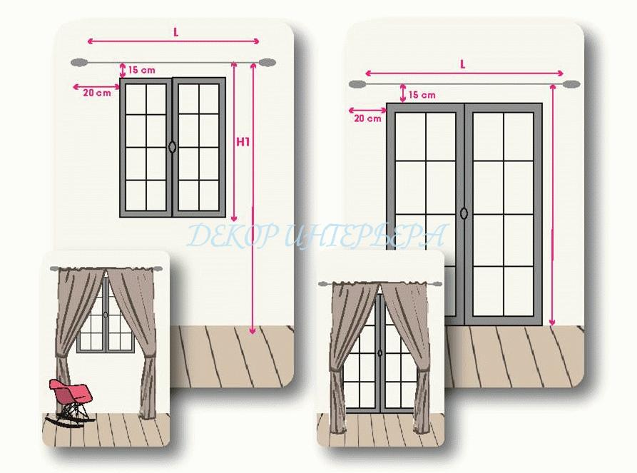 схема замера и установка карнизов для штор